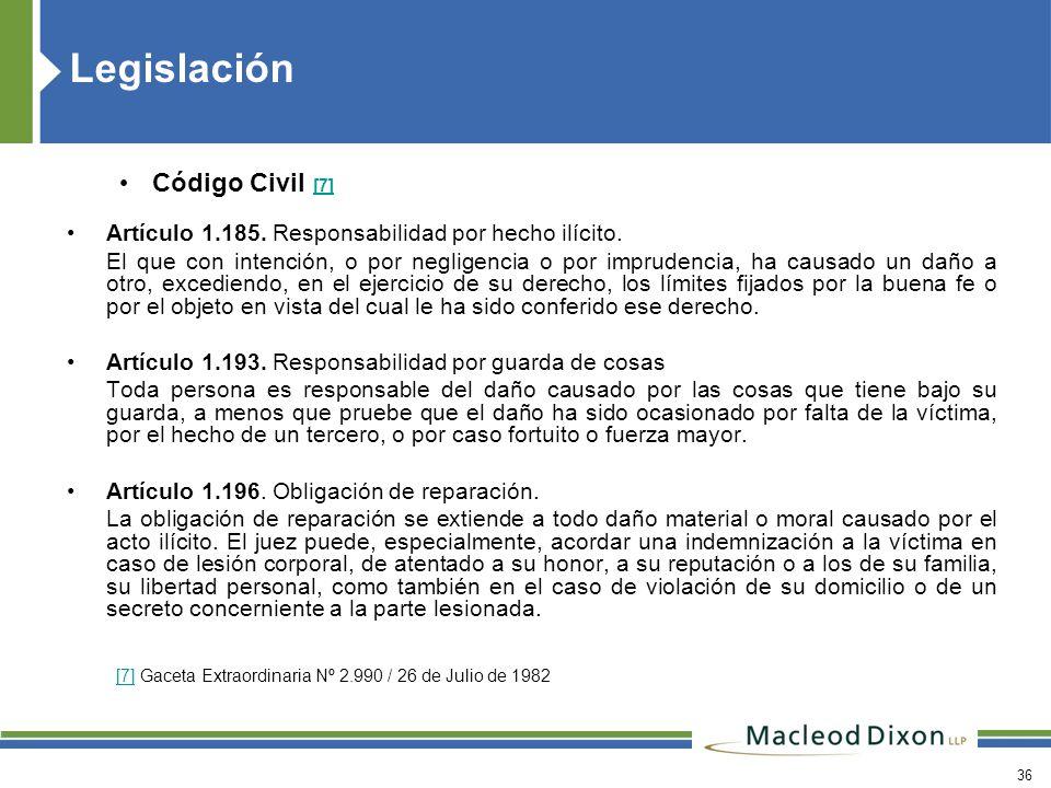 Legislación Código Civil [7]